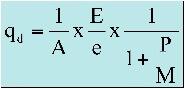 PANDA Instrumented DCP Dutch Formula