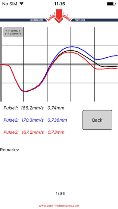 Light Weight Deflectometer Results Graph Zorn ZFG3000 Viewer App